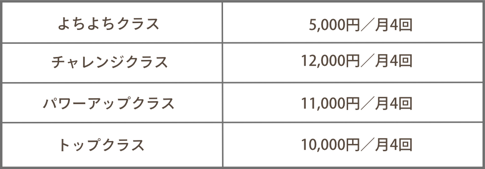 大阪府大東市のべすとびじょんのクラスと料金
